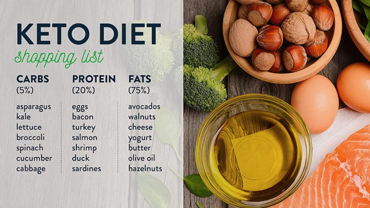 Mis on Keto toitumise Toidud, mida võib süüa?